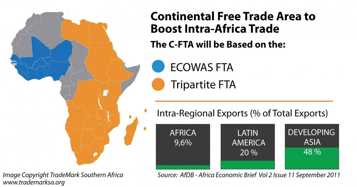 Continental-Free-Trade-Area-Infographic-v2-simple2 1
