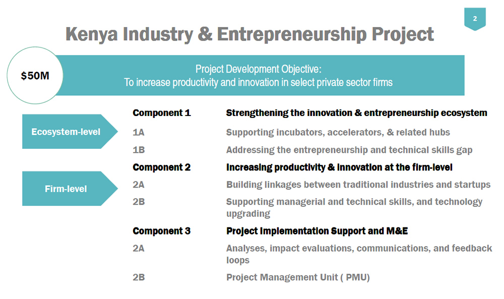 kenya industry entrepreneurship project 02